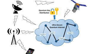 Satellite-Based Continuous-Variable Quantum Communications: State-of-the-Art and a Predictive Outlook